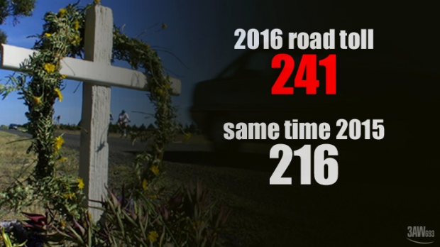 Article image for Victoria's road toll sixteen percent higher than this time last year